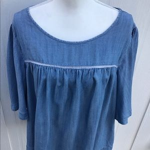 GAP Denim Lace Detail Blouse, Plus Size, XXL